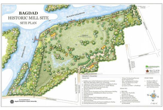 Bagdad Mill Site Master Plan